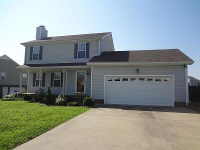 Christian County, Ky, Todd County, Ky, Montgomery County Rental For Rent: 1969 Whirlaway Circle