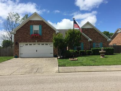 Single Family Home Under Contract - Not Showing: 1768 Auburn Ln