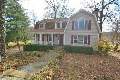 Clarksville Single Family Home For Sale: 2790 Trough Springs