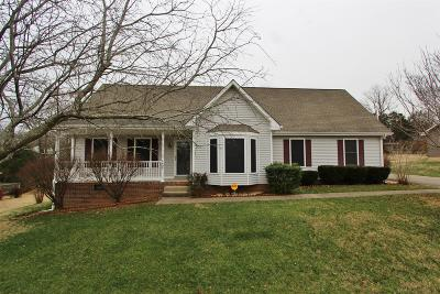 Clarksville TN Single Family Home Under Contract - Not Showing: $170,000