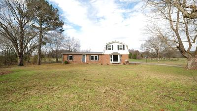 Columbia Single Family Home For Sale: 1548 Roy Sellers Rd