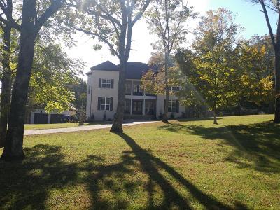 Hendersonville Single Family Home For Sale: 1134 Longview Dr