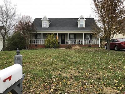 Spring Hill  Single Family Home Under Contract - Not Showing: 2915 Sams Ct