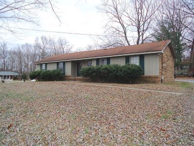 Clarksville Single Family Home For Sale: 1529 Armistead Dr