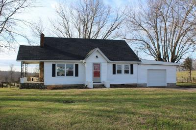Macon County Single Family Home Under Contract - Showing
