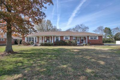 Wilson County Single Family Home Under Contract - Not Showing: 802 Castle Heights Ave
