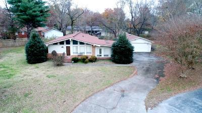 Murfreesboro Single Family Home Under Contract - Not Showing: 907 Westside Ct
