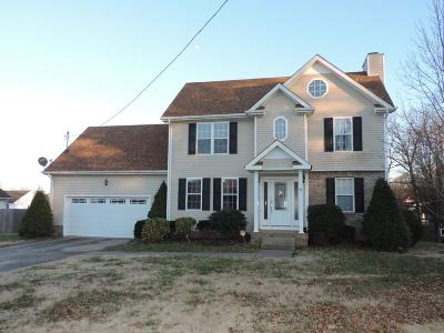 Clarksville Single Family Home Under Contract - Showing: 847 Bunny Ct
