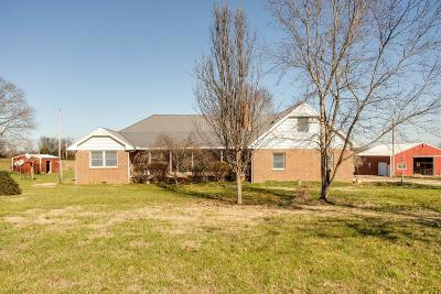 Lewisburg Single Family Home Under Contract - Not Showing: 1404 Powell Ln