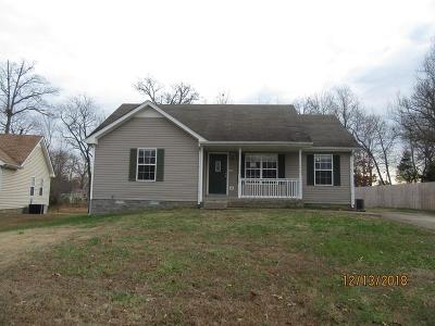 Clarksville Single Family Home Under Contract - Not Showing: 477 Caney Ln