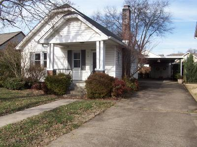 Single Family Home For Sale: 4706 Wyoming Ave