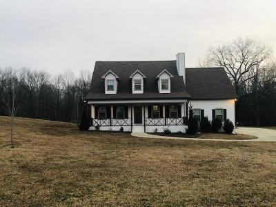 White House Single Family Home Under Contract - Not Showing: 472 Marlin Rd