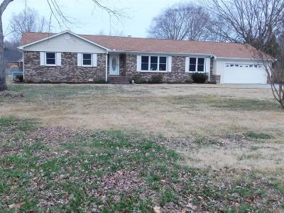 Franklin County Single Family Home Under Contract - Showing: 119 Glade Dr