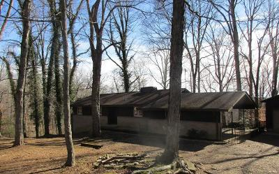 Clarksville Single Family Home For Sale: 1450 Keesee Rd
