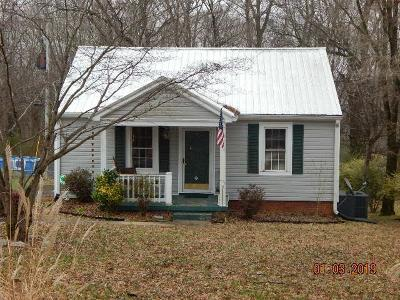 Clarksville Single Family Home Under Contract - Showing: 125 Liberty Pkwy