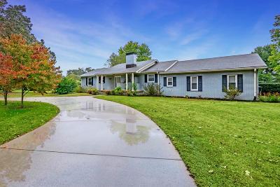 Dickson Single Family Home For Sale: 1019 Ridgecrest Drive