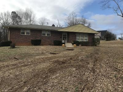 Clarksville Single Family Home For Sale: 930 Rollins Dr