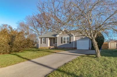 Clarksville Single Family Home Under Contract - Not Showing: 2429 Calico Ct