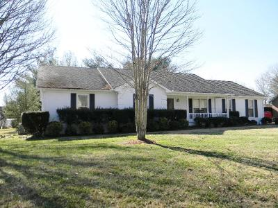 Single Family Home For Sale: 703 Majesty Dr