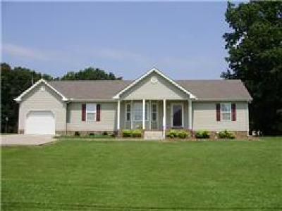Dickson Single Family Home Under Contract - Showing: 1364 Pomona Rd