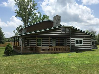 Robertson County Single Family Home For Sale: 2035 Duncan Ln