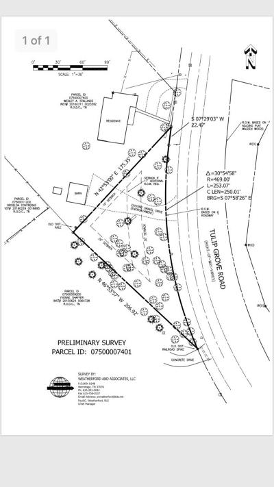 Hermitage Residential Lots & Land For Sale: Tulip Grove Rd