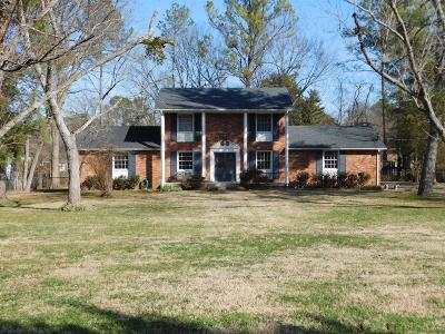 Franklin  Single Family Home Active Under Contract: 100 Spencer Creek Rd