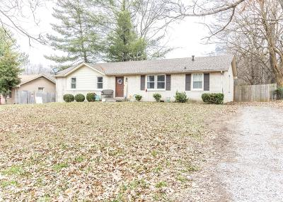 Clarksville Single Family Home Under Contract - Not Showing: 211 Tobacco Rd