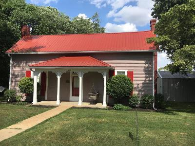 Spring Hill Rental For Rent: 812 Old Military Road