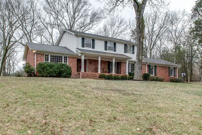 Single Family Home Under Contract - Showing: 1705 Kingsbury Dr