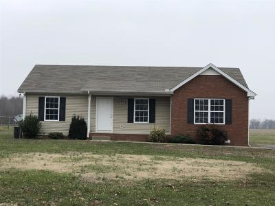 Robertson County Rental Under Contract - Not Showing: 7906 Highway 52