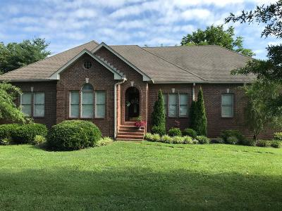 Gallatin Single Family Home For Sale: 128 Stonehouse Dr