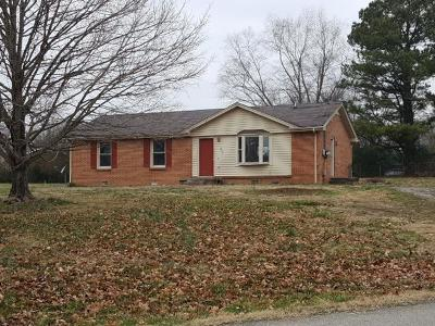 Clarksville TN Single Family Home For Sale: $89,950