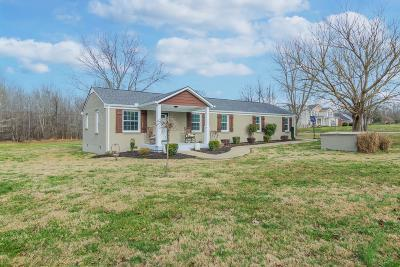 Lebanon Single Family Home Under Contract - Not Showing: 435 Creighton Ln