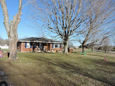 Dickson TN Single Family Home Under Contract - Not Showing: $118,630