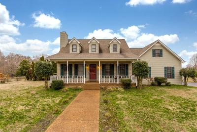 Fairview Single Family Home Under Contract - Showing: 7255 Northwest Hwy