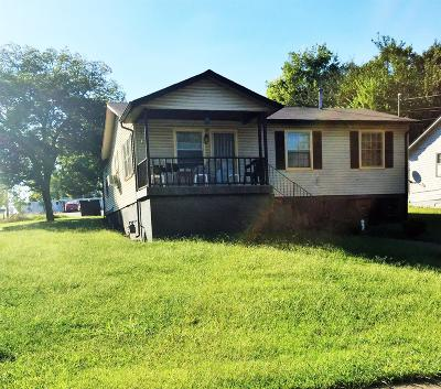Single Family Home Under Contract - Not Showing: 2152 Rock City St
