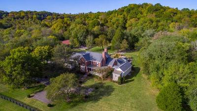 Franklin Single Family Home For Sale: 5318 Parker Branch Rd