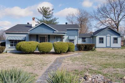 Gallatin Single Family Home For Sale: 285 N Willomont Ave
