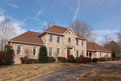 Gallatin Single Family Home For Sale: 1250 Windsor Dr