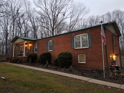 New Johnsonville Single Family Home Under Contract - Not Showing: 670 Oak Shadow Dr