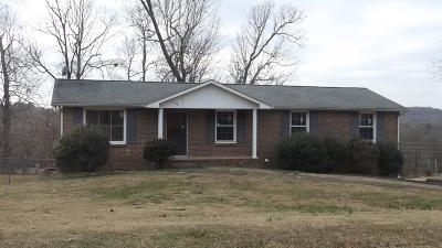 Clarksville Single Family Home For Sale: 1788 Warfield Dr