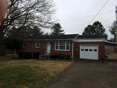Franklin Single Family Home Under Contract - Not Showing: 210 Avondale Dr