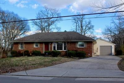 Shelbyville Single Family Home Under Contract - Showing: 803 Cowan Ave