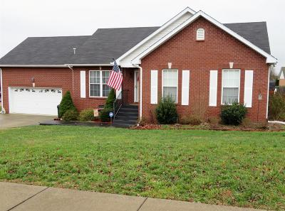Hendersonville Single Family Home Under Contract - Showing: 1014 Kiser Ave