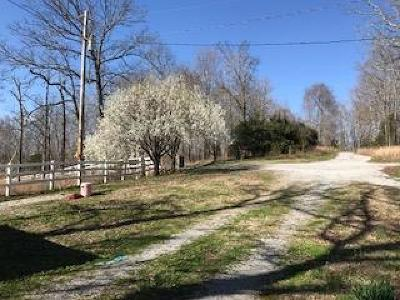 Ashland City Residential Lots & Land For Sale: 1099 Lee Greer Rd