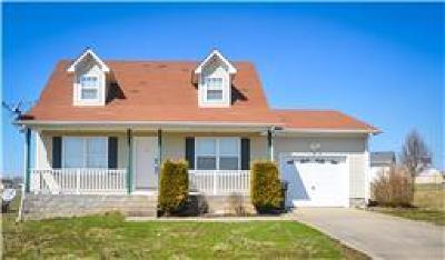 Oak Grove Rental For Rent: 726 Shetland Drive