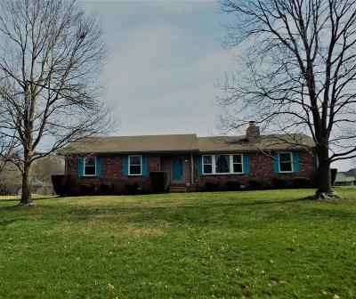 Gallatin Single Family Home For Sale: 1145 Woodvale Dr