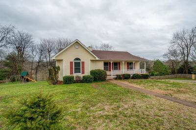 Columbia Single Family Home Under Contract - Showing: 500 Patterson Dr