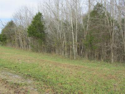 Clarksville Residential Lots & Land For Sale: 3001 Jarrell Ridge Farms Rd